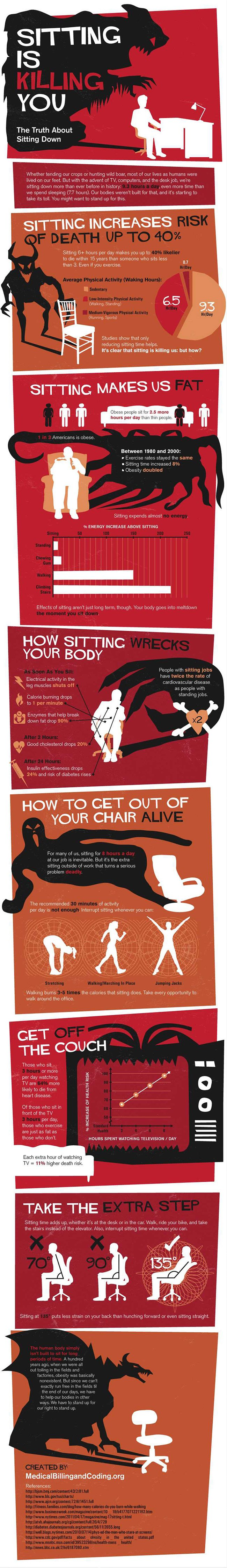 sitting-killing-you-infographic